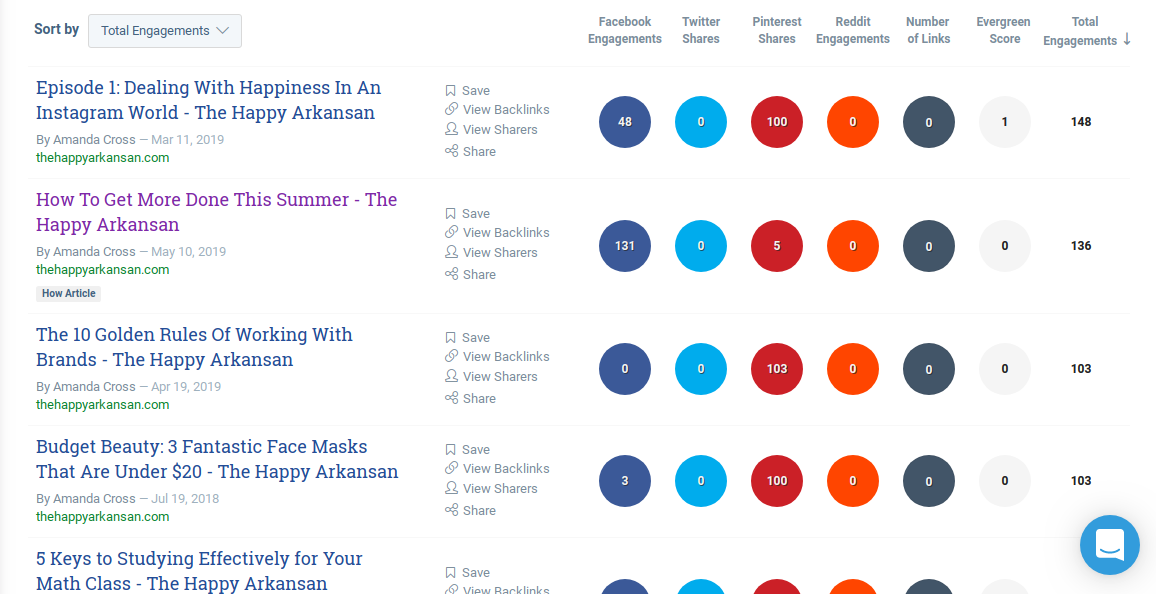 Use BuzzSumo To Pitch Guest Post Ideas | 10 Ways To Reach An Actual Audience As A Newbie Blogger